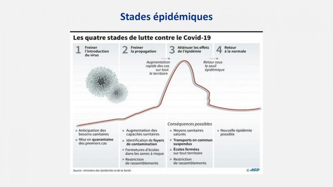 Covid19 8